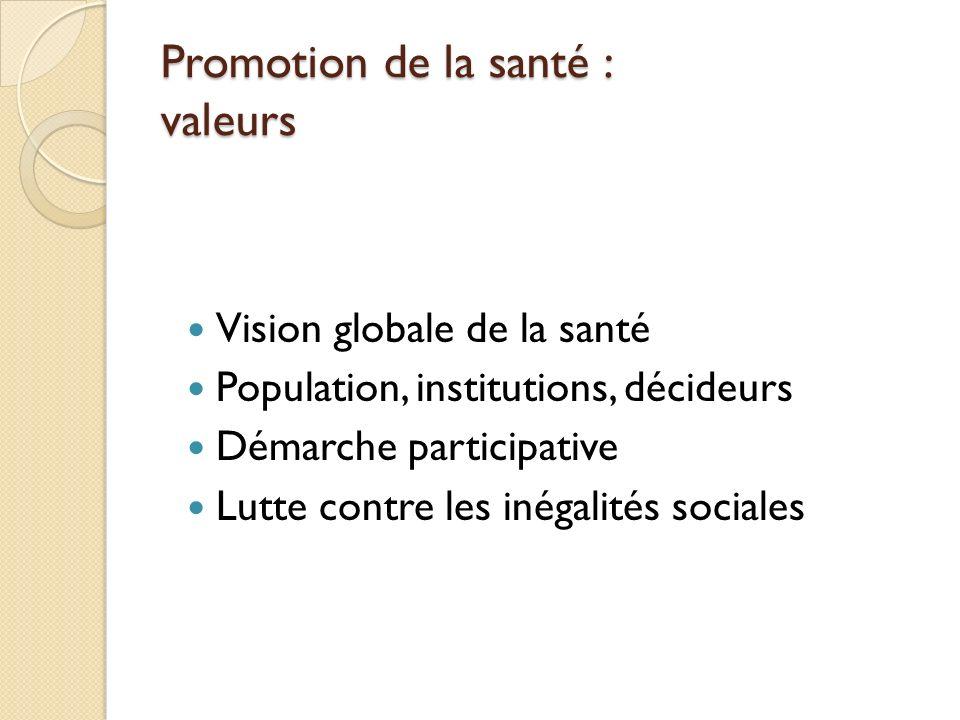 Promotion de la santé : valeurs Vision globale de la santé Population, institutions, décideurs Démarche participative Lutte contre les inégalités sociales