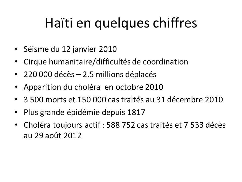 Haïti en quelques chiffres Séisme du 12 janvier 2010 Cirque humanitaire/difficultés de coordination 220 000 décès – 2.5 millions déplacés Apparition du choléra en octobre 2010 3 500 morts et 150 000 cas traités au 31 décembre 2010 Plus grande épidémie depuis 1817 Choléra toujours actif : 588 752 cas traités et 7 533 décès au 29 août 2012