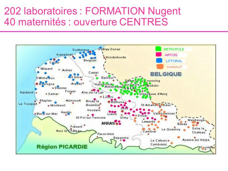 202 laboratoires : FORMATION Nugent 40 maternités : ouverture CENTRES