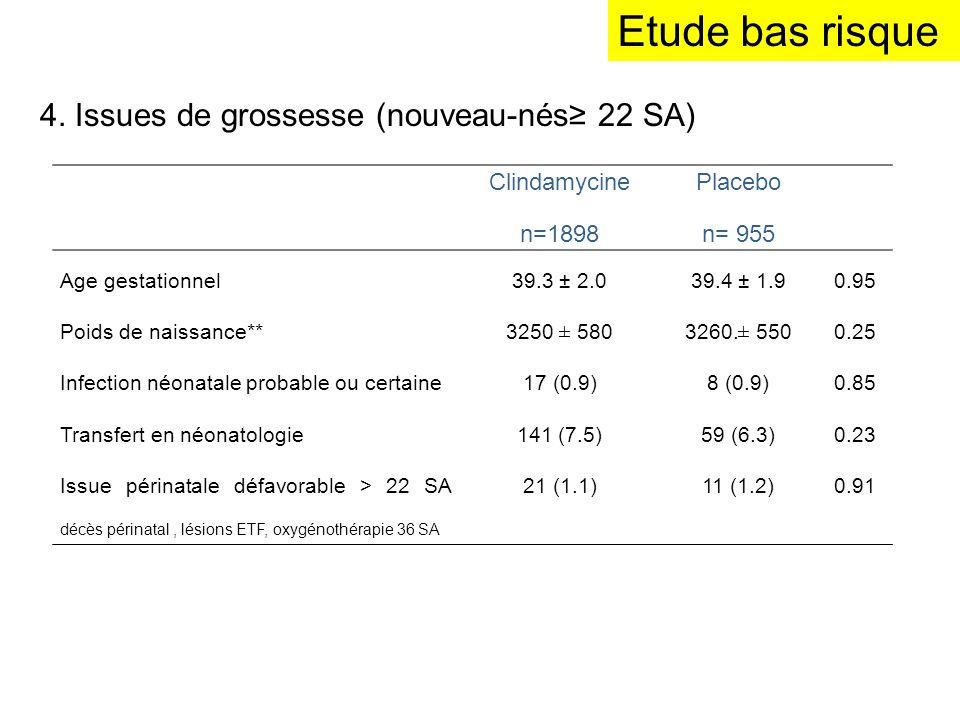 Etude bas risque 4. Issues de grossesse (nouveau-nés 22 SA) Clindamycine n=1898 Placebo n= 955 Age gestationnel 39.3 ± 2.0 39.4 ± 1.90.95 Poids de nai