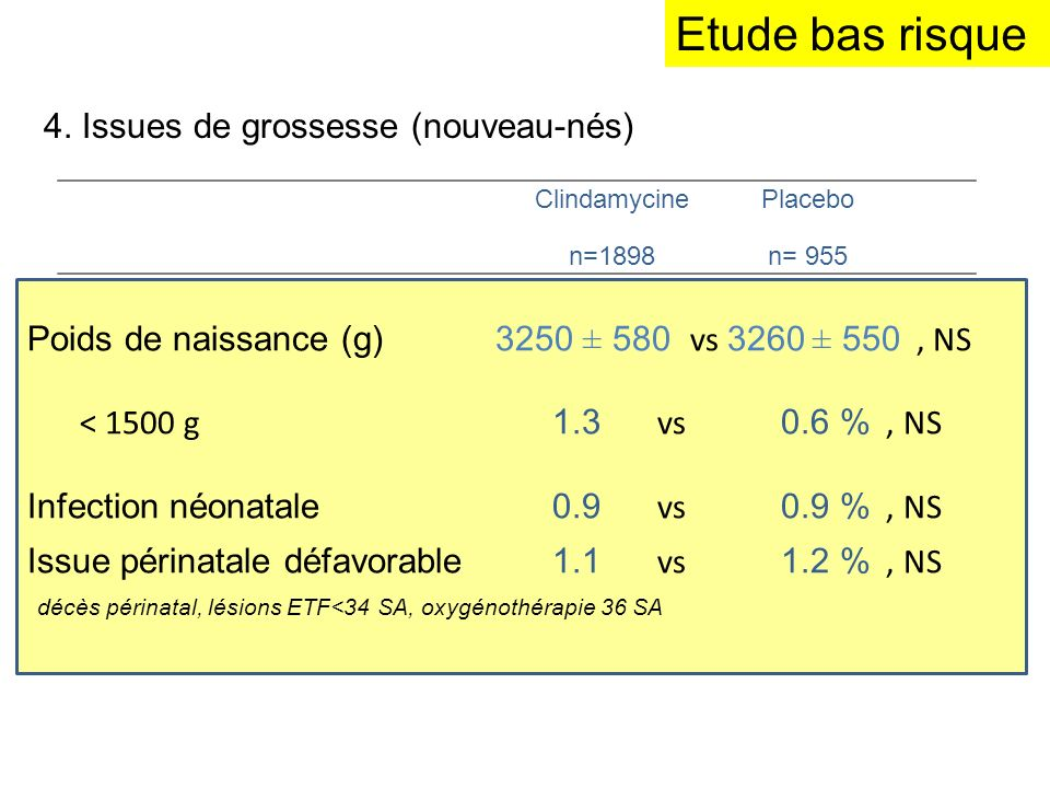 Etude bas risque 4. Issues de grossesse (nouveau-nés) Clindamycine n=1898 Placebo n= 955 Age gestationnel 39.3 ± 2.0 39.4 ± 1.90.95 Poids de naissance