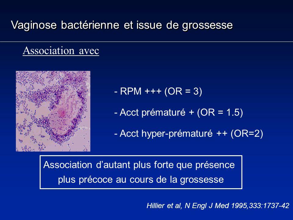 Vaginose bactérienne et issue de grossesse - RPM +++ (OR = 3) - Acct prématuré + (OR = 1.5) - Acct hyper-prématuré ++ (OR=2) Hillier et al, N Engl J M