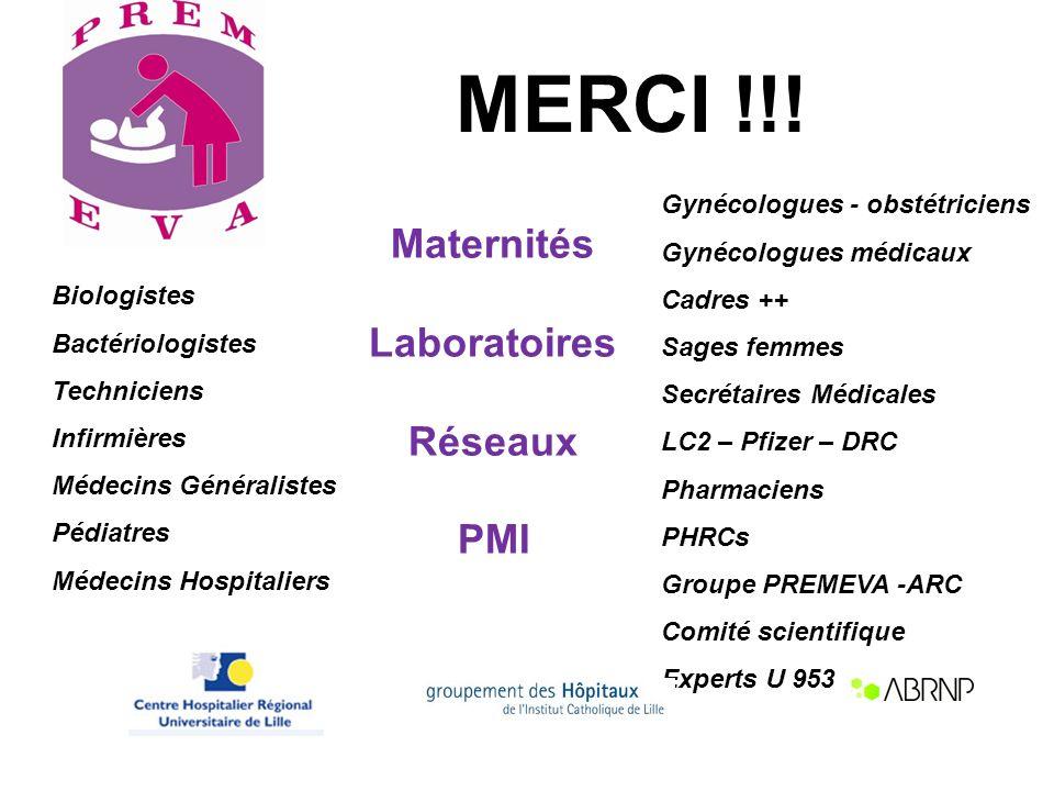 Gynécologues - obstétriciens Gynécologues médicaux Cadres ++ Sages femmes Secrétaires Médicales LC2 – Pfizer – DRC Pharmaciens PHRCs Groupe PREMEVA -A