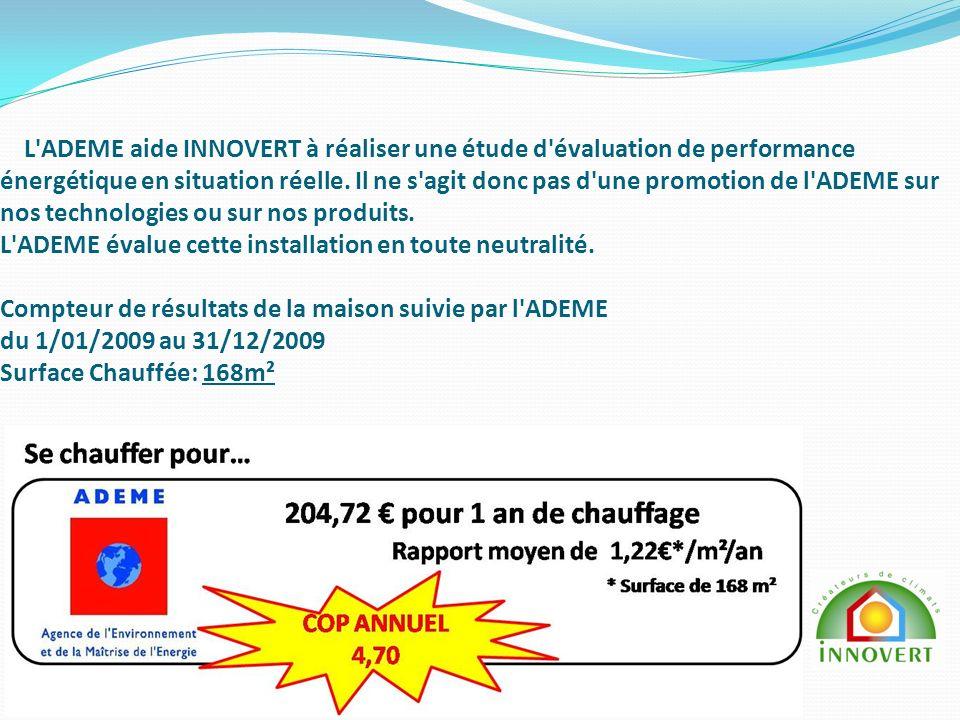 L ADEME aide INNOVERT à réaliser une étude d évaluation de performance énergétique en situation réelle.