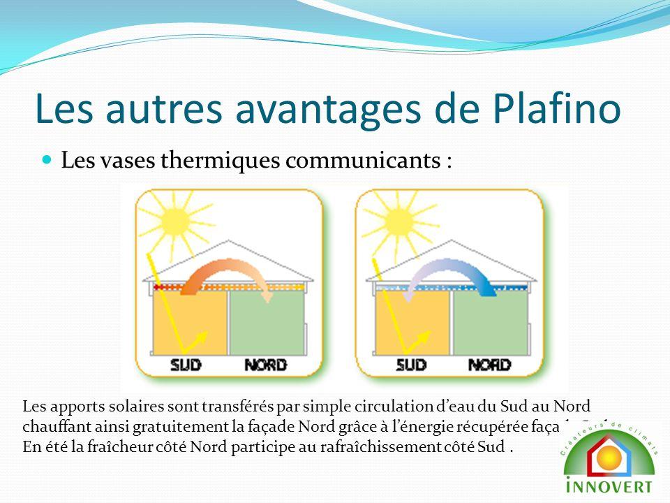 Les autres avantages de Plafino Les vases thermiques communicants : Les apports solaires sont transférés par simple circulation deau du Sud au Nord chauffant ainsi gratuitement la façade Nord grâce à lénergie récupérée façade Sud.