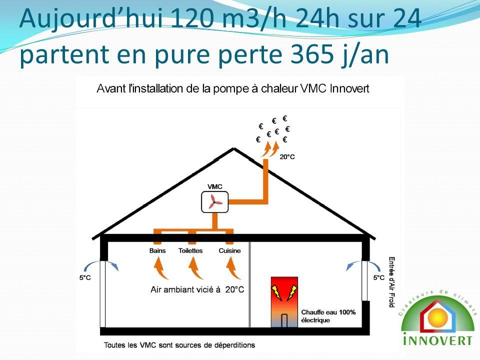 Aujourdhui 120 m3/h 24h sur 24 partent en pure perte 365 j/an