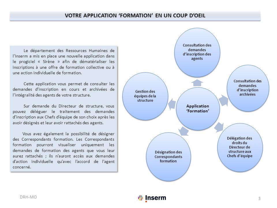Application Formation Consultation des demandes dinscription des agents Consultation des demandes dinscription archivées Gestion des équipes de la str