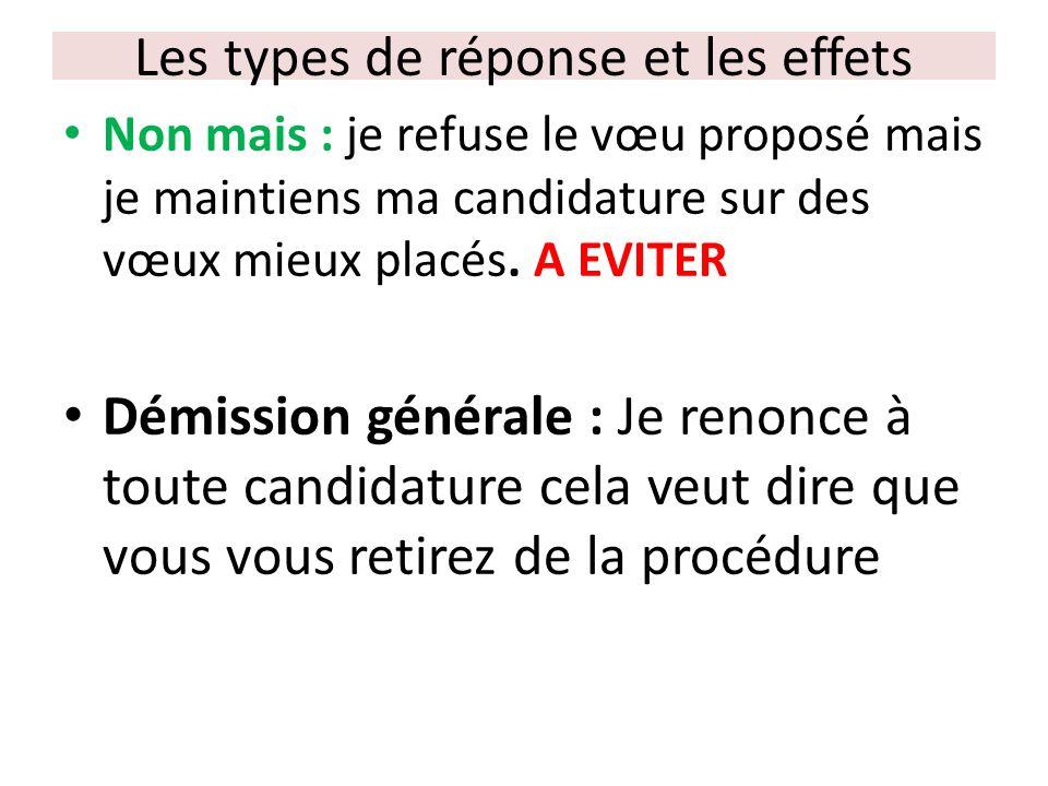 Les types de réponse et les effets Non mais : je refuse le vœu proposé mais je maintiens ma candidature sur des vœux mieux placés.