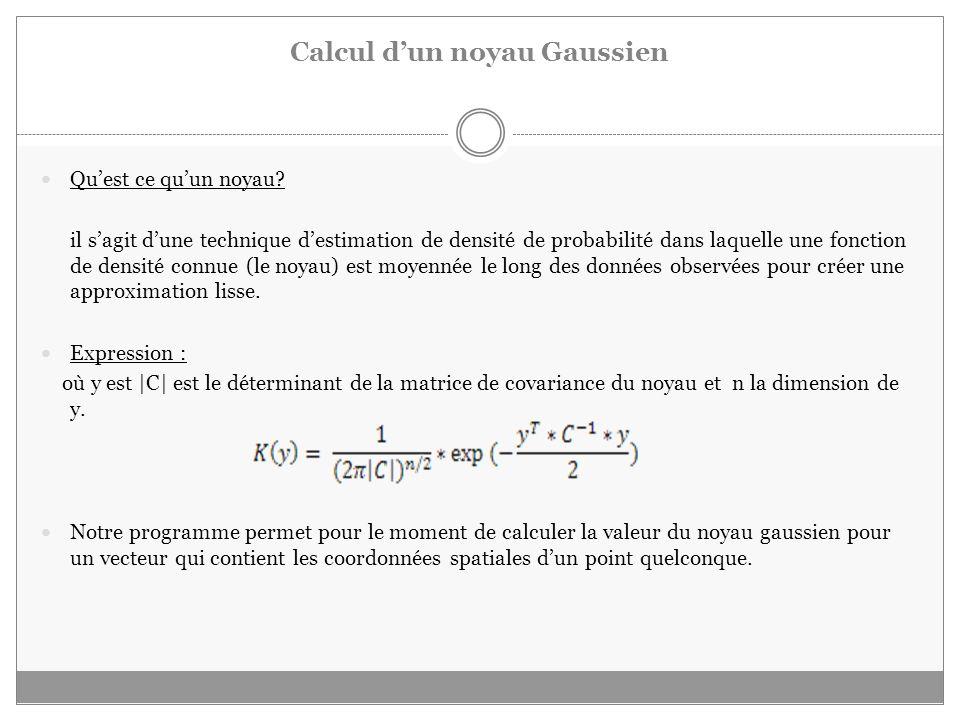 Calcul dun noyau Gaussien Quest ce quun noyau.
