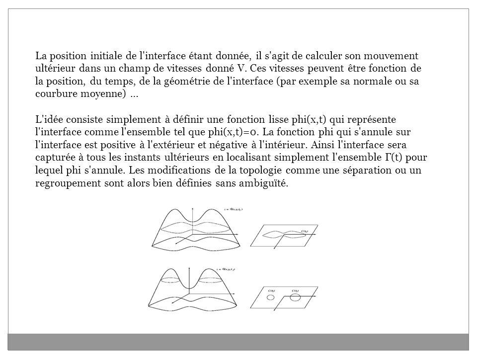 La position initiale de l interface étant donnée, il s agit de calculer son mouvement ultérieur dans un champ de vitesses donné V.