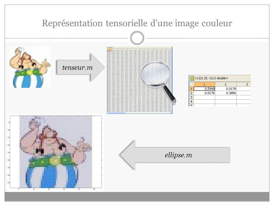 Représentation tensorielle dune image couleur tenseur.m ellipse.m