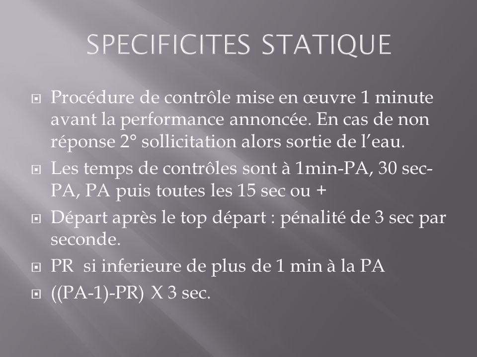 SPECIFICITES STATIQUE Procédure de contrôle mise en œuvre 1 minute avant la performance annoncée. En cas de non réponse 2° sollicitation alors sortie