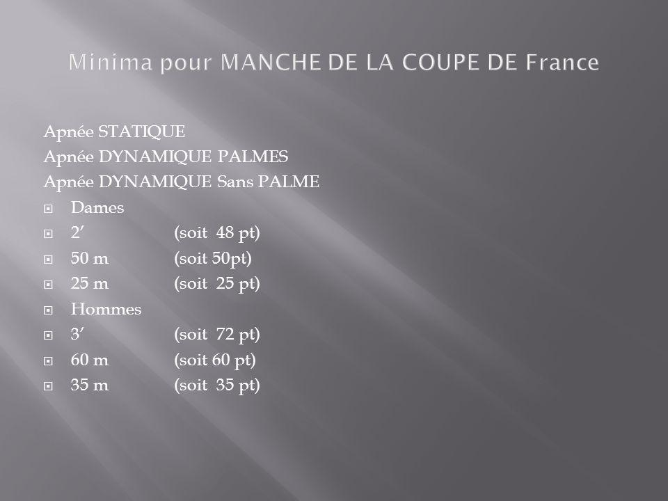 Minima pour MANCHE DE LA COUPE DE France Apnée STATIQUE Apnée DYNAMIQUE PALMES Apnée DYNAMIQUE Sans PALME Dames 2(soit 48 pt) 50 m (soit 50pt) 25 m (s
