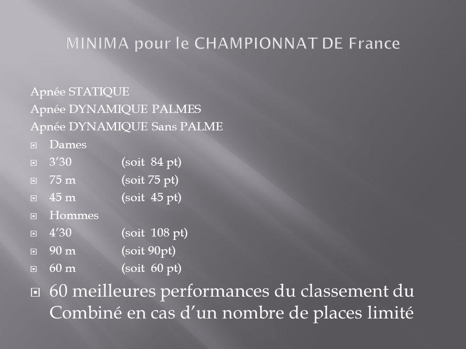 MINIMA pour le CHAMPIONNAT DE France Apnée STATIQUE Apnée DYNAMIQUE PALMES Apnée DYNAMIQUE Sans PALME Dames 330(soit 84 pt) 75 m (soit 75 pt) 45 m (so
