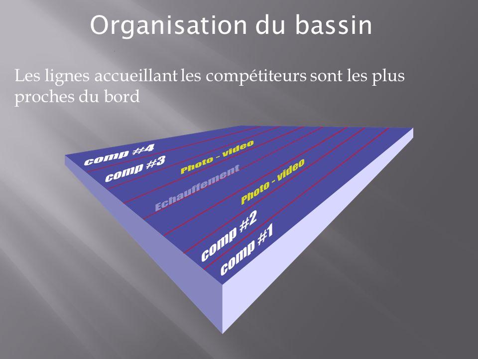 MINIMA pour le CHAMPIONNAT DE France Apnée STATIQUE Apnée DYNAMIQUE PALMES Apnée DYNAMIQUE Sans PALME Dames 330(soit 84 pt) 75 m (soit 75 pt) 45 m (soit 45 pt) Hommes 430(soit 108 pt) 90 m (soit 90pt) 60 m (soit 60 pt) 60 meilleures performances du classement du Combiné en cas dun nombre de places limité