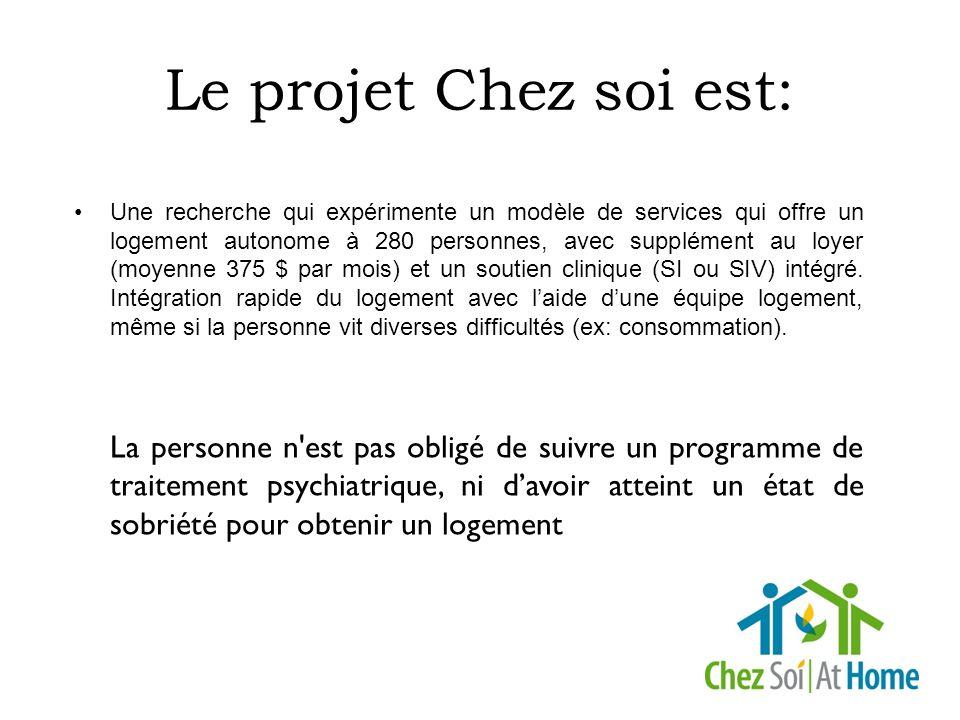 22 Le projet Chez soi est: Une recherche qui expérimente un modèle de services qui offre un logement autonome à 280 personnes, avec supplément au loyer (moyenne 375 $ par mois) et un soutien clinique (SI ou SIV) intégré.