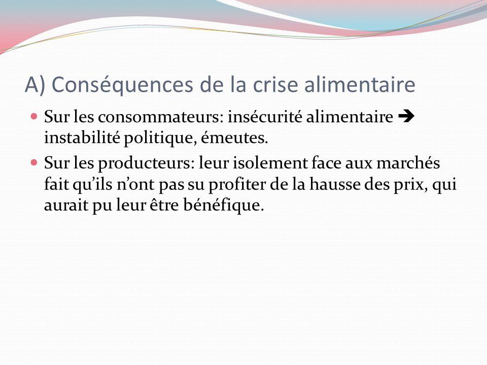 A) Conséquences de la crise alimentaire Sur les consommateurs: insécurité alimentaire instabilité politique, émeutes.