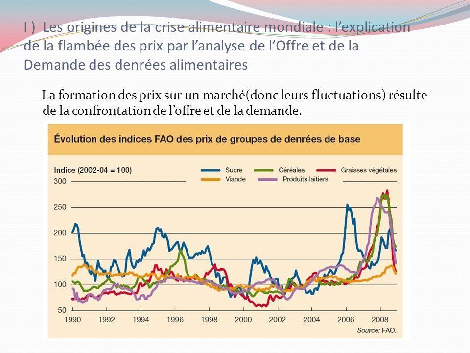 I ) Les origines de la crise alimentaire mondiale : lexplication de la flambée des prix par lanalyse de lOffre et de la Demande des denrées alimentaires La formation des prix sur un marché(donc leurs fluctuations) résulte de la confrontation de loffre et de la demande.