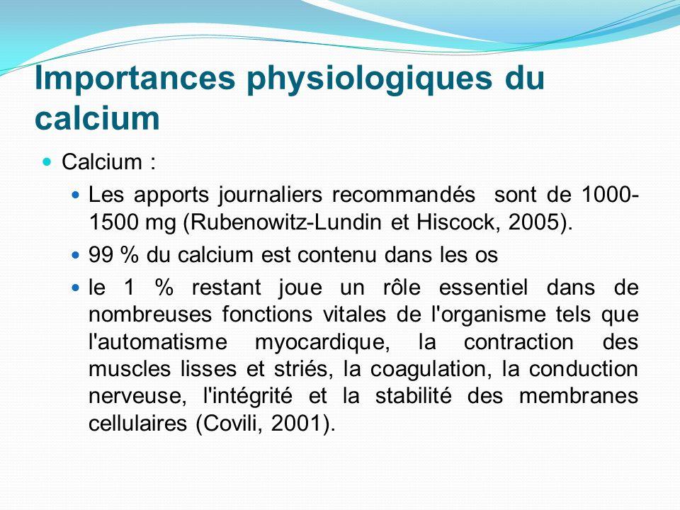 Importances physiologiques du calcium Calcium : Les apports journaliers recommandés sont de 1000- 1500 mg (Rubenowitz-Lundin et Hiscock, 2005). 99 % d