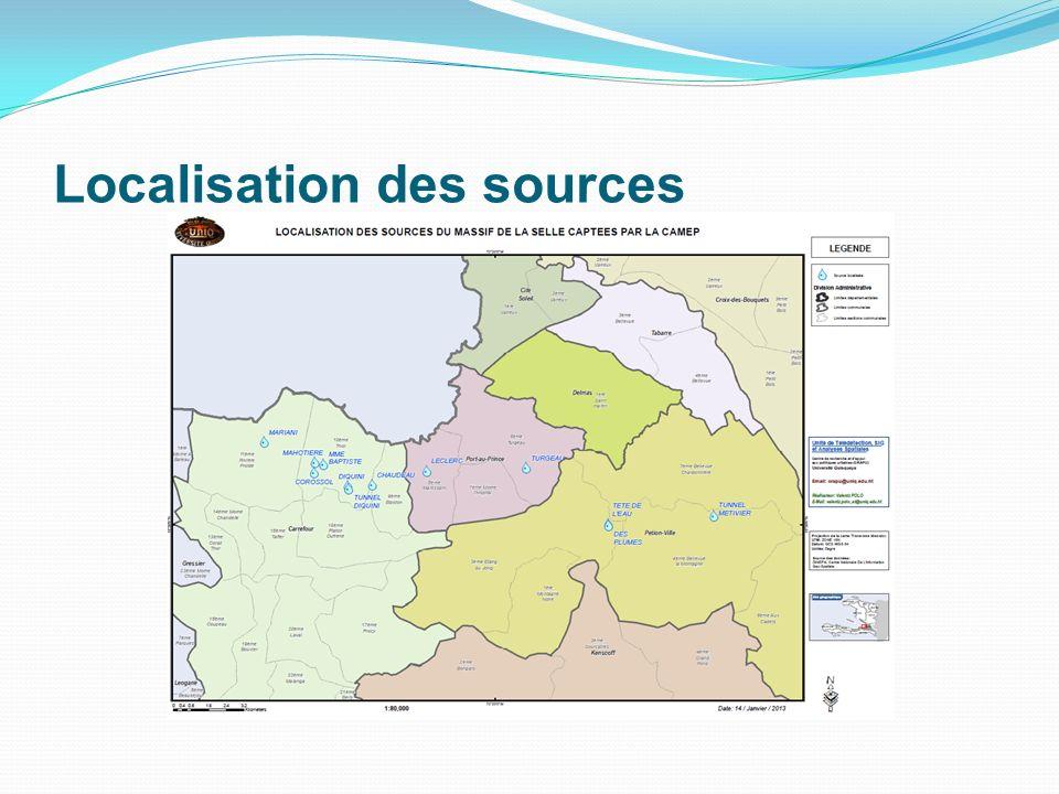 Localisation des sources