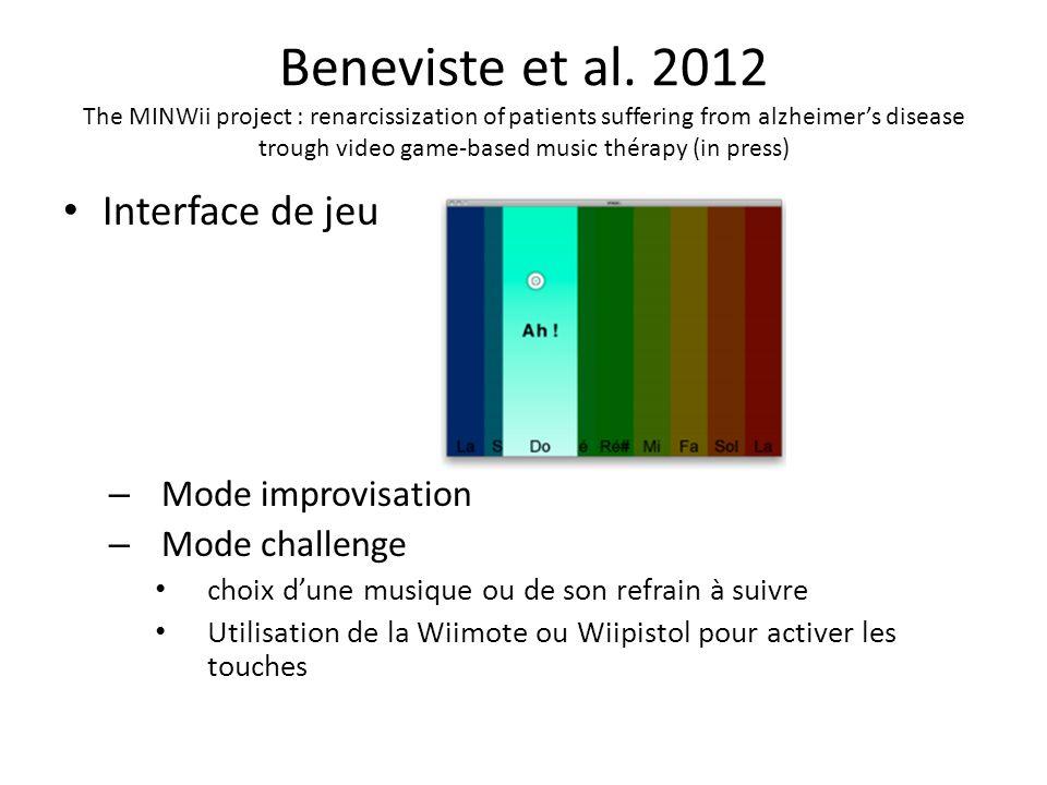 Interface de jeu – Mode improvisation – Mode challenge choix dune musique ou de son refrain à suivre Utilisation de la Wiimote ou Wiipistol pour activer les touches Beneviste et al.