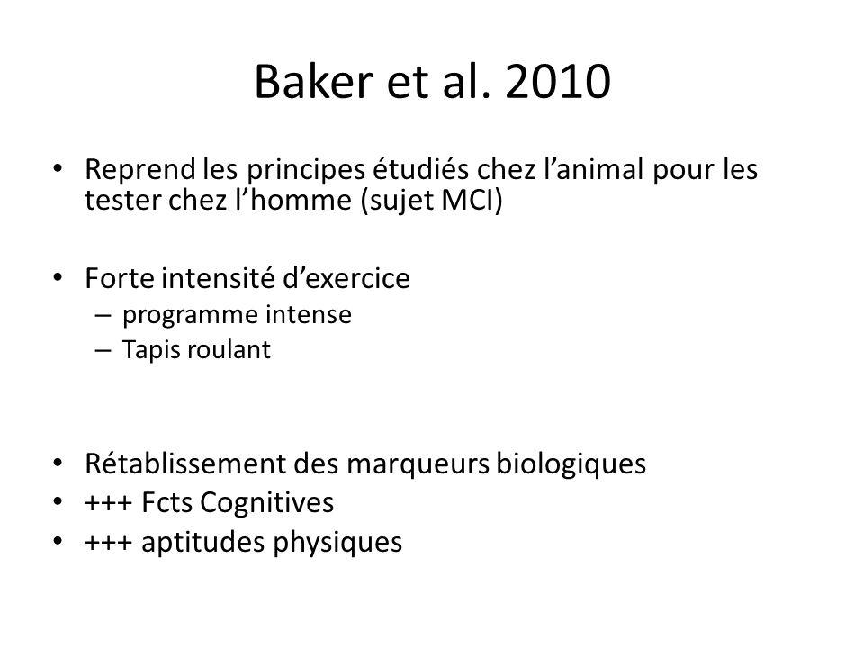 Baker et al. 2010 Reprend les principes étudiés chez lanimal pour les tester chez lhomme (sujet MCI) Forte intensité dexercice – programme intense – T