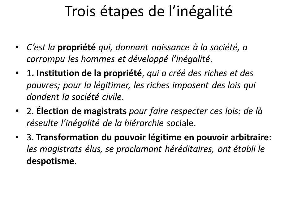 Trois étapes de linégalité Cest la propriété qui, donnant naissance à la société, a corrompu les hommes et développé linégalité.