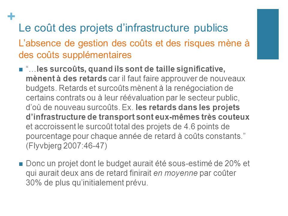 + Le coût des projets dinfrastructure publics …les surcoûts, quand ils sont de taille significative, mènent à des retards car il faut faire approuver de nouveaux budgets.