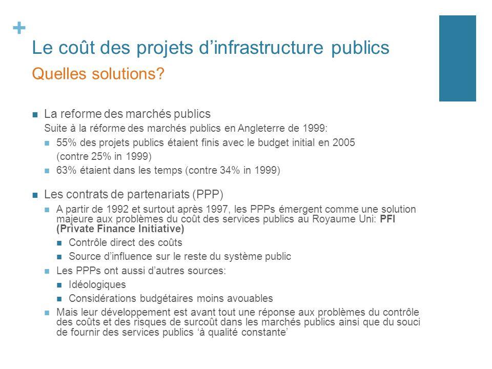+ Le coût des projets dinfrastructure publics La reforme des marchés publics Suite à la réforme des marchés publics en Angleterre de 1999: 55% des projets publics étaient finis avec le budget initial en 2005 (contre 25% in 1999) 63% étaient dans les temps (contre 34% in 1999) Les contrats de partenariats (PPP) A partir de 1992 et surtout après 1997, les PPPs émergent comme une solution majeure aux problèmes du coût des services publics au Royaume Uni: PFI (Private Finance Initiative) Contrôle direct des coûts Source dinfluence sur le reste du système public Les PPPs ont aussi dautres sources: Idéologiques Considérations budgétaires moins avouables Mais leur développement est avant tout une réponse aux problèmes du contrôle des coûts et des risques de surcoût dans les marchés publics ainsi que du souci de fournir des services publics à qualité constante Quelles solutions?