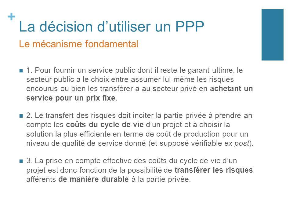 + La décision dutiliser un PPP 1.
