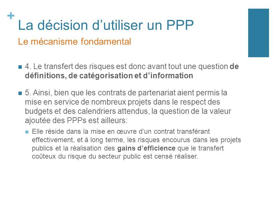 + La décision dutiliser un PPP 4.