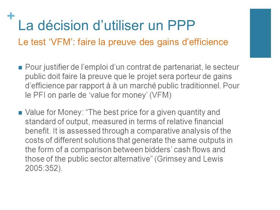 + La décision dutiliser un PPP Pour justifier de lemploi dun contrat de partenariat, le secteur public doit faire la preuve que le projet sera porteur de gains defficience par rapport à à un marché public traditionnel.
