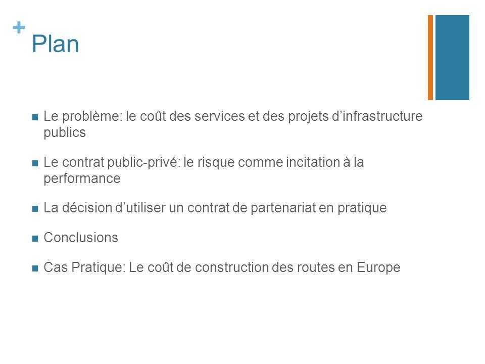 + Plan Le problème: le coût des services et des projets dinfrastructure publics Le contrat public-privé: le risque comme incitation à la performance La décision dutiliser un contrat de partenariat en pratique Conclusions Cas Pratique: Le coût de construction des routes en Europe