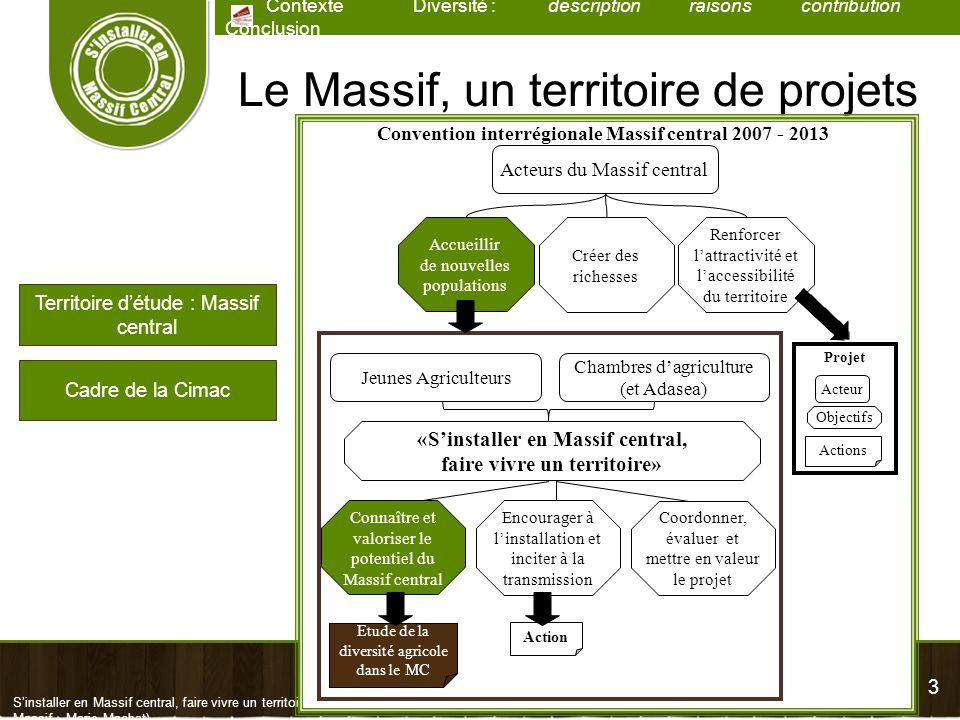 Types d activités de diversification réalisées dans les EA du Massif central Zoom régional 2075 Exploitations agricoles (9%)