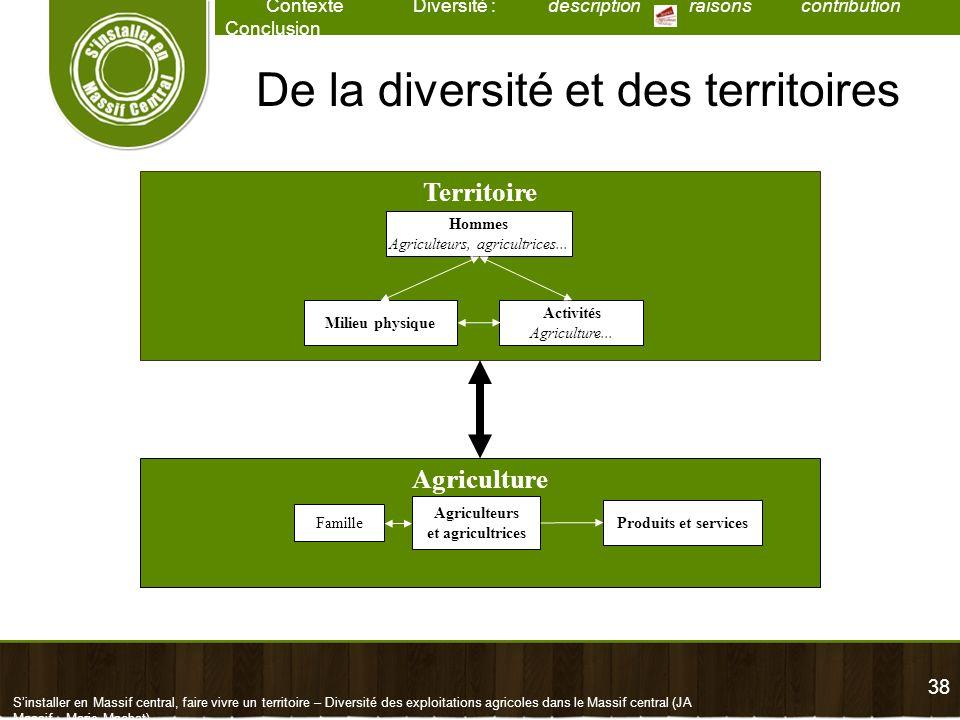 38 Contexte Diversité : description raisons contribution Conclusion Sinstaller en Massif central, faire vivre un territoire – Diversité des exploitati