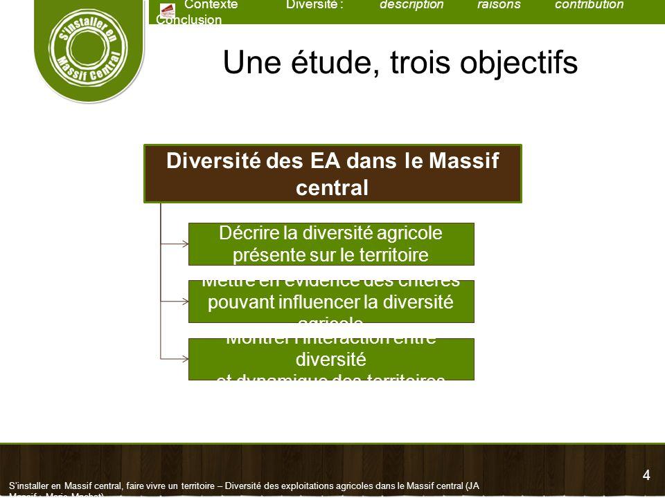 4 Contexte Diversité : description raisons contribution Conclusion Sinstaller en Massif central, faire vivre un territoire – Diversité des exploitatio