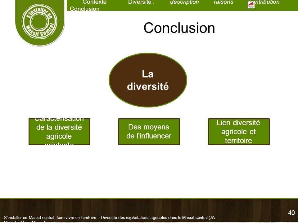 40 Contexte Diversité : description raisons contribution Conclusion Sinstaller en Massif central, faire vivre un territoire – Diversité des exploitati