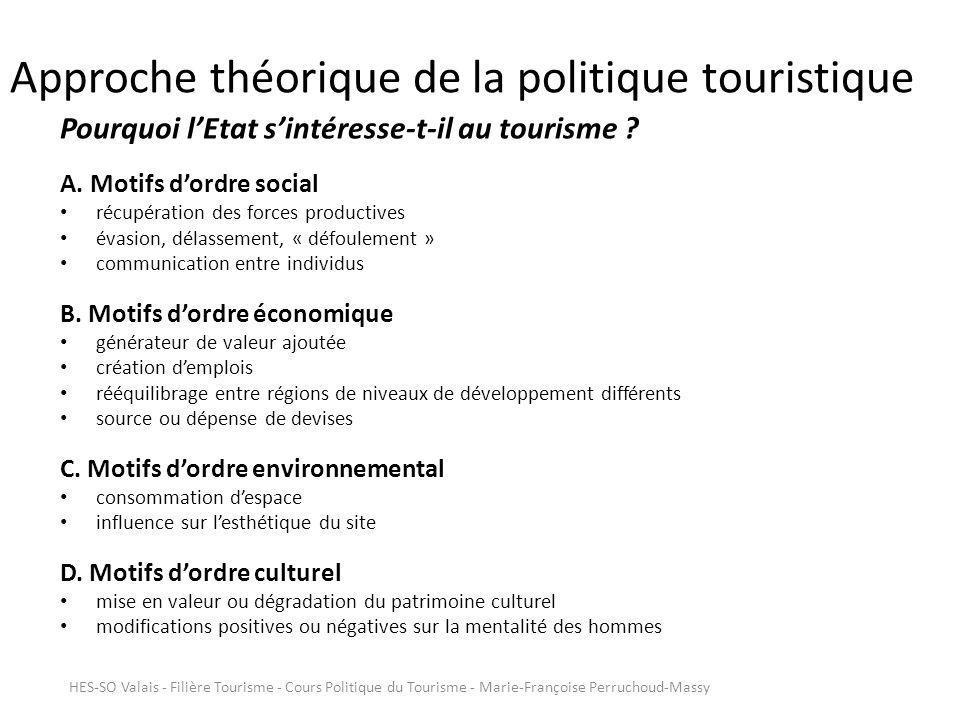 Approche théorique de la politique touristique Quelles attitudes peut avoir un Etat face au tourisme .