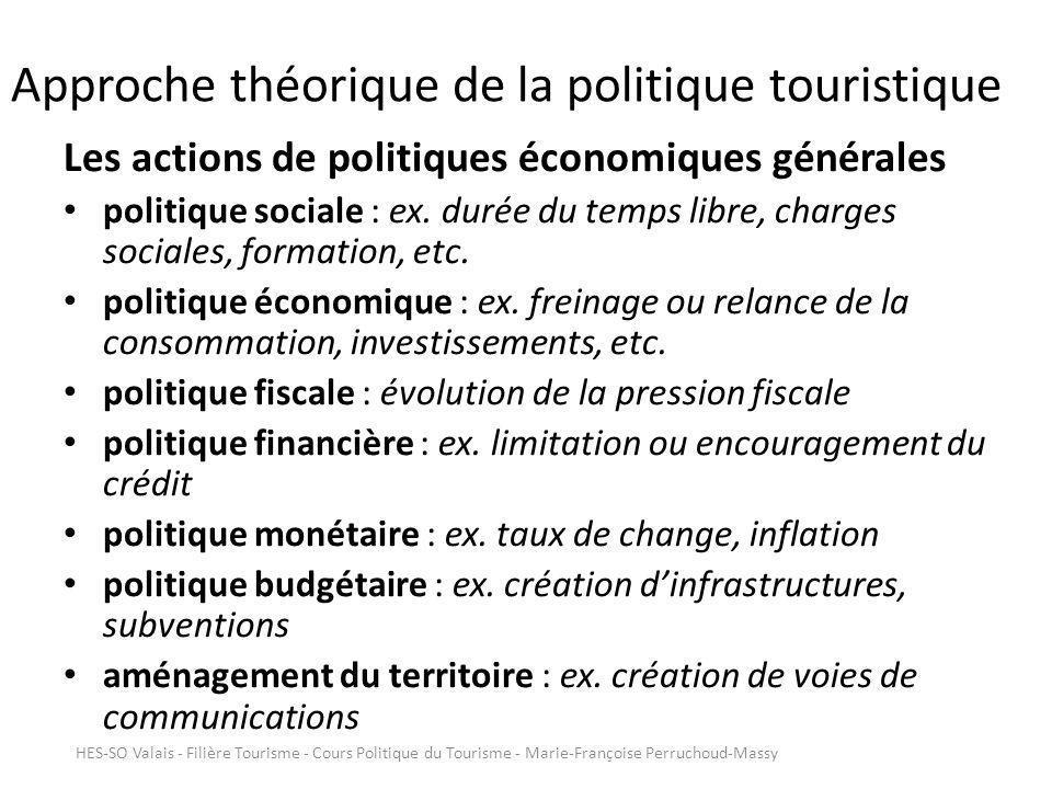 Approche théorique de la politique touristique Les actions de politiques économiques générales politique sociale : ex.