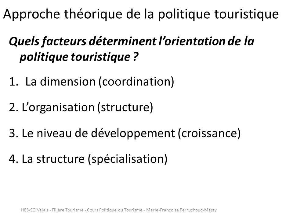 Les modifications de la LAT Modifications proposées au peuple le 3 mars prochain : http://www.uvek.admin.ch/themen/02536/02545/03307/index.ht ml?lang=fr Dernière modifications antérieures acceptées : HES-SO Valais - Filière Tourisme - Cours Politique du Tourisme - Marie-Françoise Perruchoud-Massy