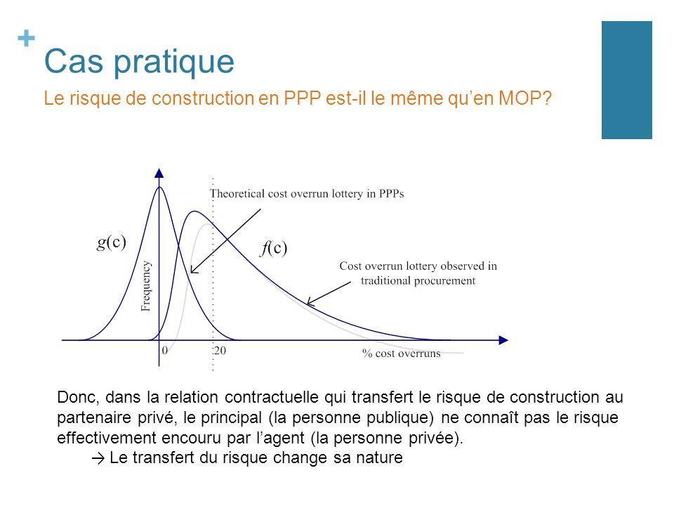 + Cas pratique Le risque de construction en PPP est-il le même quen MOP.