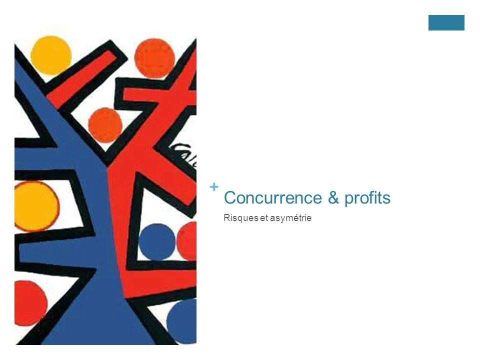 + Concurrence & profits Risques et asymétrie