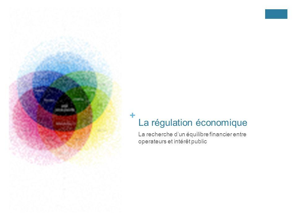 + La régulation économique La recherche dun équilibre financier entre operateurs et intérêt public