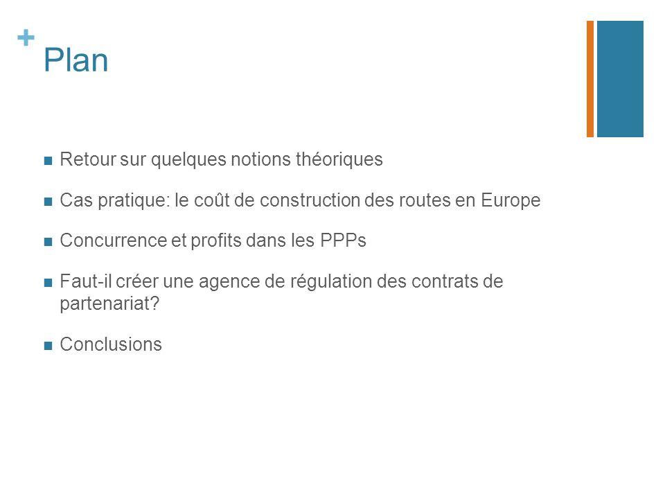 + Plan Retour sur quelques notions théoriques Cas pratique: le coût de construction des routes en Europe Concurrence et profits dans les PPPs Faut-il créer une agence de régulation des contrats de partenariat.