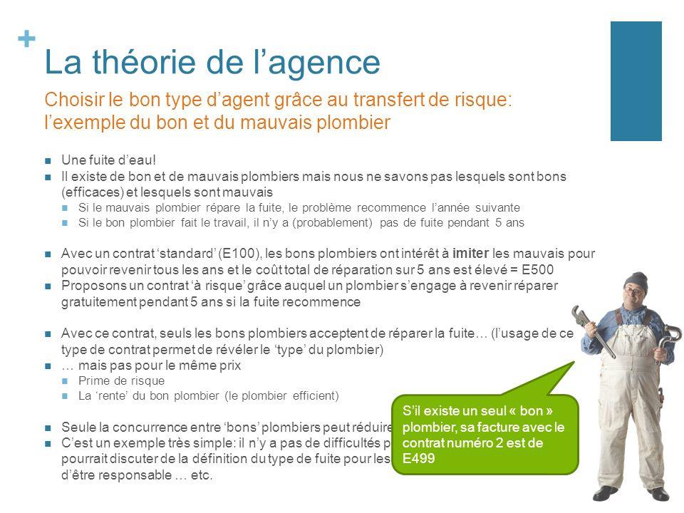 + La théorie de lagence Une fuite deau.