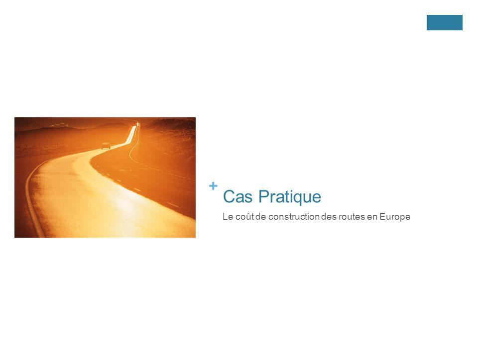 + Cas Pratique Le coût de construction des routes en Europe