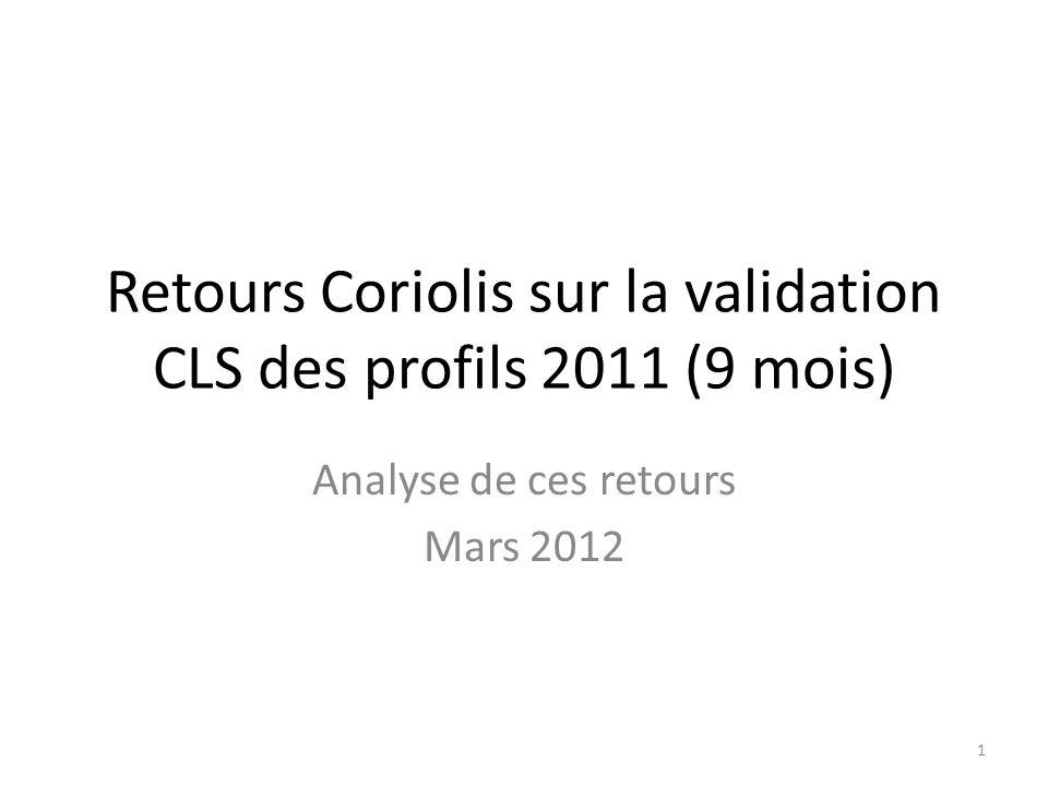 Retours Coriolis sur la validation CLS des profils 2011 (9 mois) Analyse de ces retours Mars 2012 1