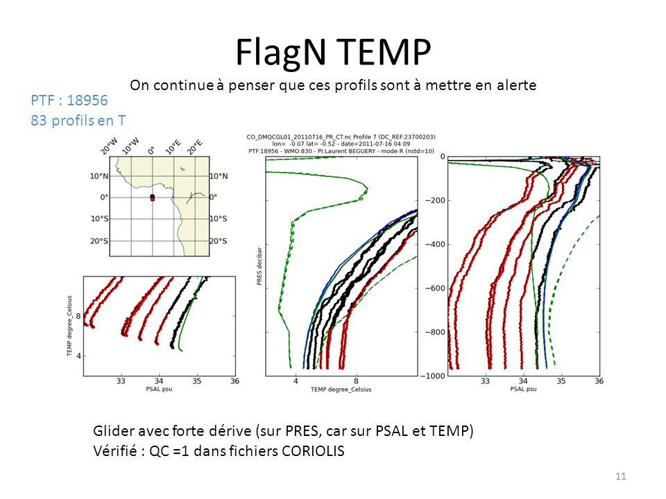 11 FlagN TEMP On continue à penser que ces profils sont à mettre en alerte PTF : 18956 83 profils en T Glider avec forte dérive (sur PRES, car sur PSAL et TEMP) Vérifié : QC =1 dans fichiers CORIOLIS