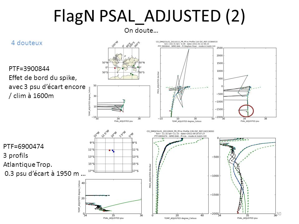30 FlagN PSAL_ADJUSTED (2) 4 douteux PTF=3900844 Effet de bord du spike, avec 3 psu décart encore / clim à 1600m PTF=6900474 3 profils Atlantique Trop.
