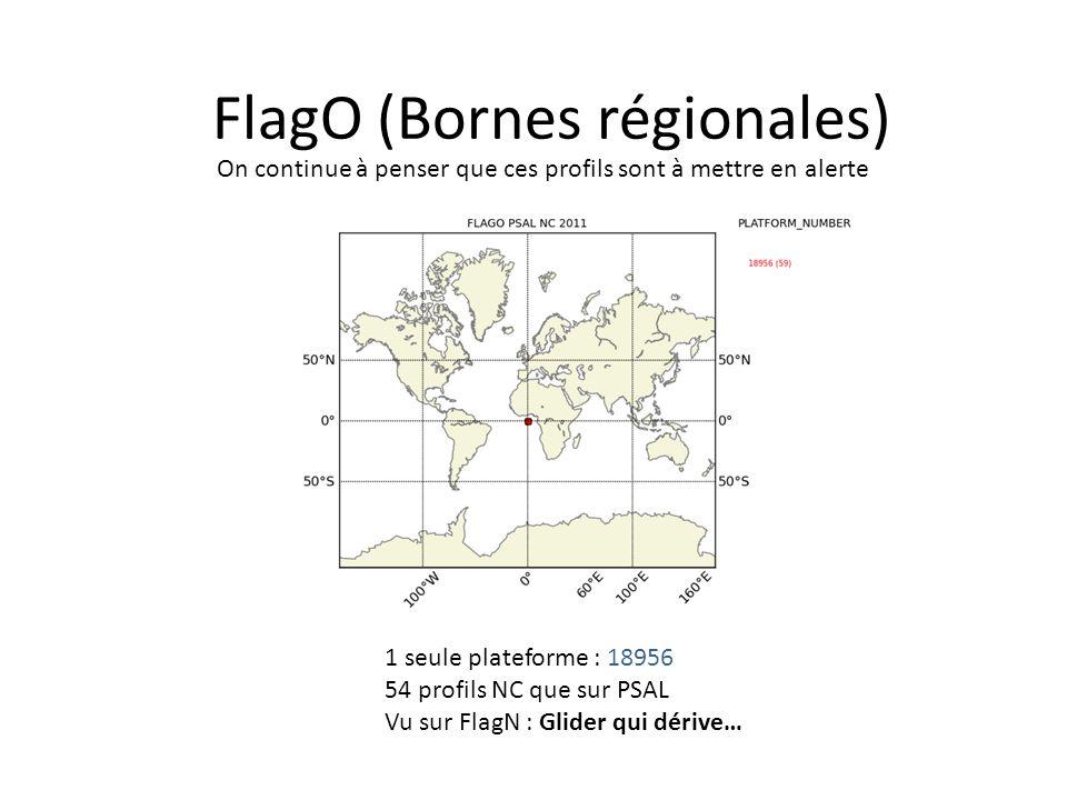 FlagO (Bornes régionales) 1 seule plateforme : 18956 54 profils NC que sur PSAL Vu sur FlagN : Glider qui dérive… On continue à penser que ces profils sont à mettre en alerte